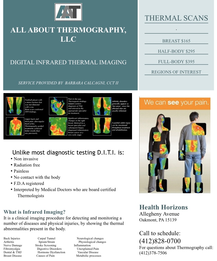 Thermography Scans